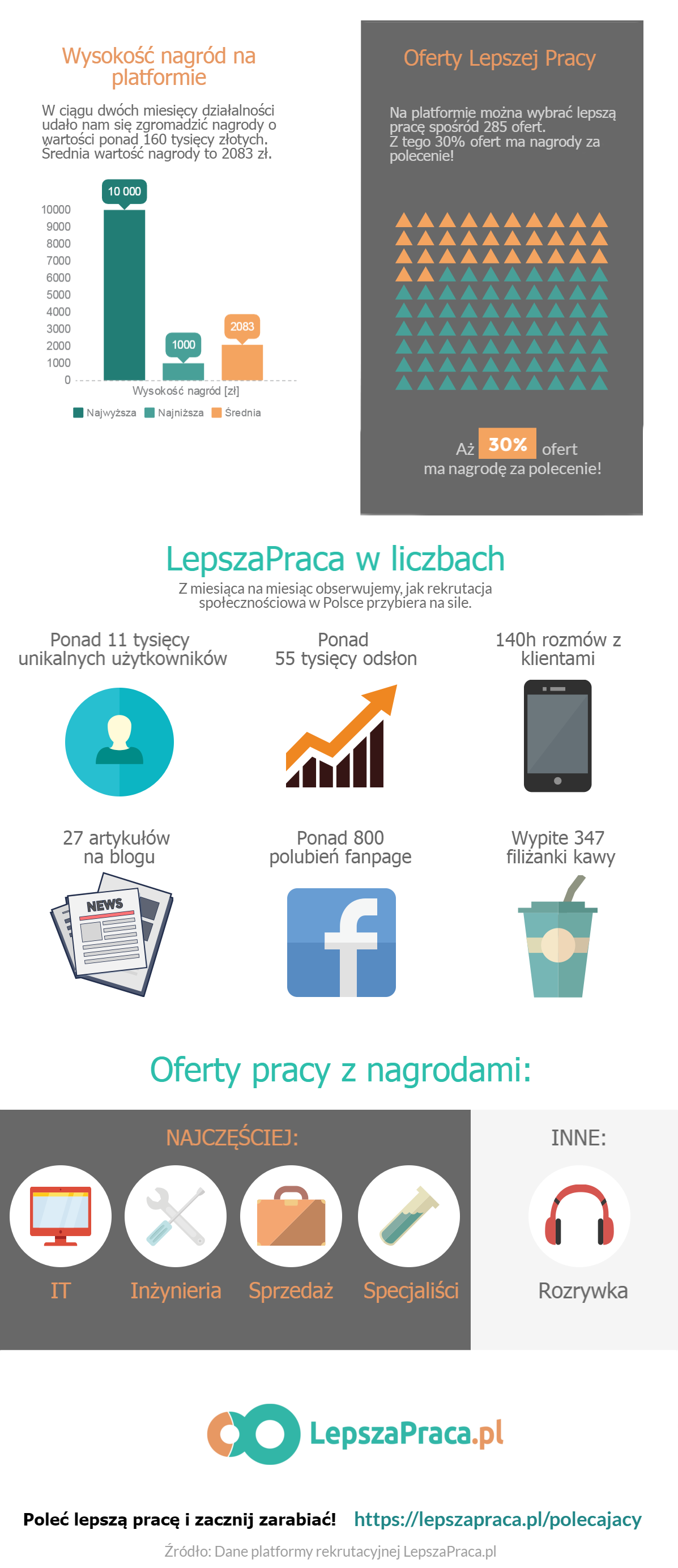 LepszaPraca.pl1